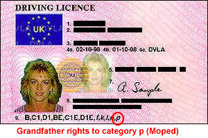 Grandfather And Car - Licence Ride On A Scooter Motorcycle Moped Rights